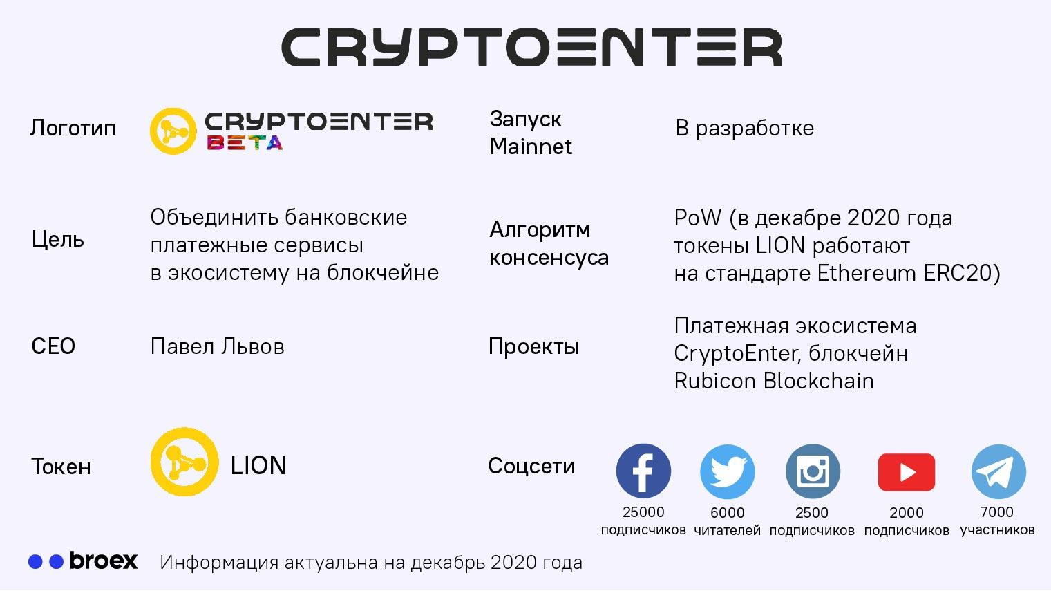 CryptoEnter